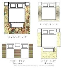 rug size under king bed dimensions for 5x8 queen
