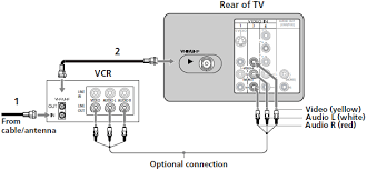 sony tv wiring,tv download free printable wiring diagrams Sony Computer Wiring sony tv wiring diagram sony computer windows 7 video driver
