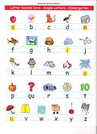 3 letter words that start with x review of words starting with i for kids breadandhearth
