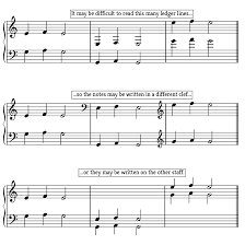 how to read bass sheet music instruments new to piano and treble clef turned into a bass clef