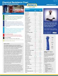 Butyl Glove Chemical Resistance Chart Ronco Material Chemical Resistance Chart