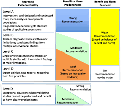Screening For Guideline Management Of Practice And High Clinical gq8Swaxn8