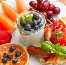 Balanced Meal Chart Creating A Balanced Meal Plan Heather Mangieri Nutrition