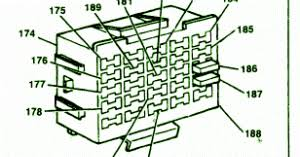 chevrolet fuse box diagram fuse box chevrolet suburban engine chevrolet fuse box diagram fuse box chevrolet suburban engine 1993 diagram