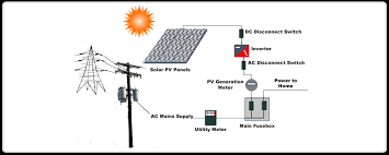 solar pv system diagram 174826 png wiring diagram for solar power system wiring image 1000 x 400