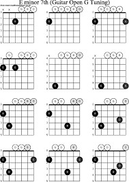 Dobro Chord Chart Chords In Open E Accomplice Music