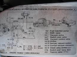 diesel vacuum system adjustments 722 315 vacuum diagram