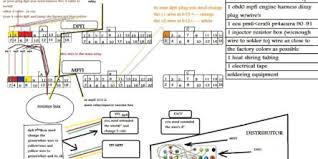 dual battery wiring diagram for boat radiantmoons me obd0 wiring diagram at Obd0 To Obd1 Conversion Harness Wiring Diagram