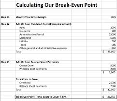 Break Even Analysis Calculator And Graph Sada