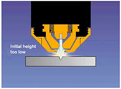 Torch Height Control For Plasma Cutting L Hypertherm