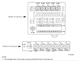 fuse box diagram for 2006 mitsubishi outlander wiring diagram mitsubishi outlander 2006 fuse diagram wiring diagram inside2003 mitsubishi outlander fuse diagram wiring diagram query 2003