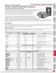 Motor Frame Size Chart Baldor Lajulak Org
