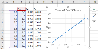 how to make a scatter plot in excel multiple series in one excel chart peltier tech blog
