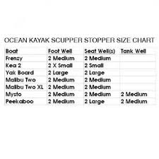 Ruk Sport Kayak Scupper Stopper Bungs Medium