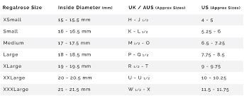 Denmark Pandora Ring Size Guide Europe 78b34 F9777
