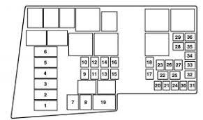 mazda 3 2006 fuse diagram wiring diagram expert mazda 3 2006 fuse box diagram auto genius 2006 mazda 3 interior fuse box