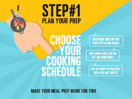 How To Meal Prep The Ultimate Guide With 40 Easy Recipes