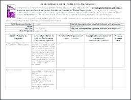 Employee Performance Review Template Free Download Example 3618