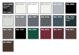 Powder Coat Ral Chart Aluminium Guttering Fascia Soffit Coping Colour Choices