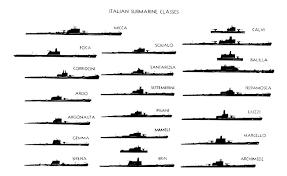 Us Submarine Classes Chart Hyperwar Axis Submarine Manual Oni 220 M