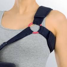 Картинки по запросу Артроскопия плечевого сустава
