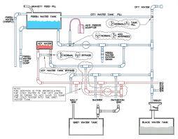 mitsubishi trailer wiring diagram refrence rv trailer wire diagram rh eugrab com mitsubishi eclipse stereo wiring