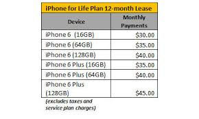 Sprint Expands 'iphone For Life' Plans With New 12-Month Lease | Mac ...