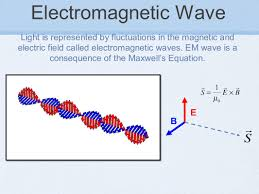 11 electromagnetic wave