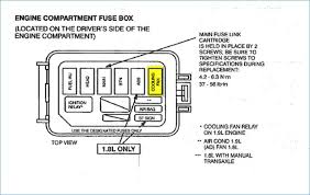 ford falcon ba fuse box diagram fidelitypoint net 2004 Ford Focus Fuse Box Location 1994 ford escort fan does not e evan when the a c is
