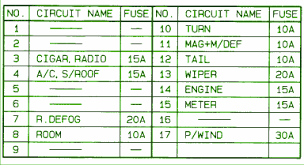 roomcar wiring diagram 1999 mazda protege fuse box map