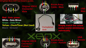xbcd original xbox controllers win10 8 s config original xbox diy cabling guide