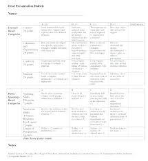 Rubric Template Microsoft Word Free Grading Rubric Template Matrix Excel Templates
