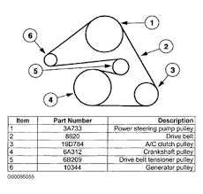 solved serpentine belt diagram 2002 2000 Ford Taurus Ohv Engine Diagram SE Fuse Box