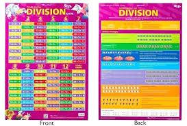4 Division Table Csdmultimediaservice Com