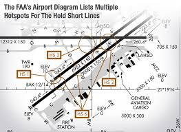 This Airport Has Reversed Hold Short Markings But Why