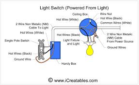 pilot light switch wiring diagram gooddy org light switch wiring diagram 2 switches 2 lights at Wiring Diagram For Single Light Switch