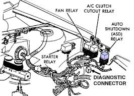 dodge 2 4 engine diagram wiring diagram for car engine 96 grand cherokee fuel filter further 92 lebaron fuel pump location additionally jeep patriot 2 4