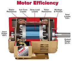 motor efficiency circuit board electric and electric motor