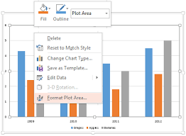 Fill In The Chart Apply Pattern Fills To Plot Area Of Charts In Powerpoint