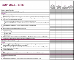 gap analysis template 40 gap analysis templates examples word excel pdf