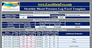 Download Monthly Blood Pressure Log Excel Template Free Tracking