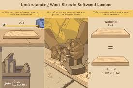 Standard Lumber Sizes Chart Understanding Actual Vs Nominal Sizes In Lumber