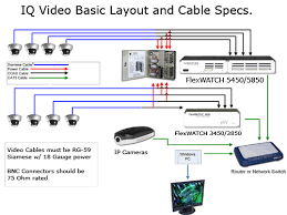 swann cctv camera wiring diagram images swann security camera camera cable wiring furthermore cctv security camera wiring diagram