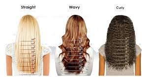 Hair Length Chart Lace Front Wigs Full Lace Wigs Hair Weave