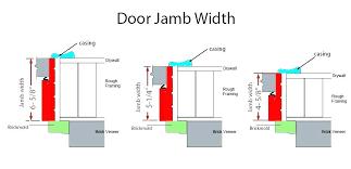 exterior door jamb dimensions. Fine Door Common Door Width Jamb Terms Diagram Kit  Installation Building Code   On Exterior Door Jamb Dimensions R