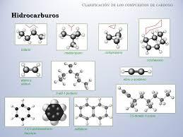 Resultado de imagen de Los núcleos de átomos del hidrocarburo
