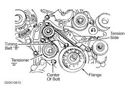 2003 kia optima change timing belt or timing marks caution this application is an interference engine do not rotate camshaft or crankshaft when timing belt is removed or engine damage occur removal