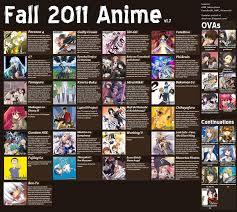 Anime Chart Chartfags Den Of Lesbian Enterprise A Perhaps Better