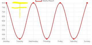 Chart Js Change Color Chartjs Change Grid Line Color Stack Overflow