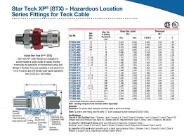 High Quality Star Teck Connector Sizing Chart 2019